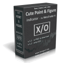 Cute Point and Figure indicator v.1.2 (4-digit)