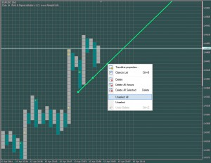 How to deal with point and figure indicator trend lines