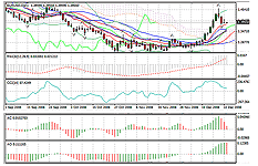 1000 forex free to download MT4 indicators