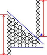 Pennant Pattern