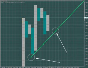 cute pnf dealing with trend lines