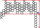 Bearish Rectangle Reversal